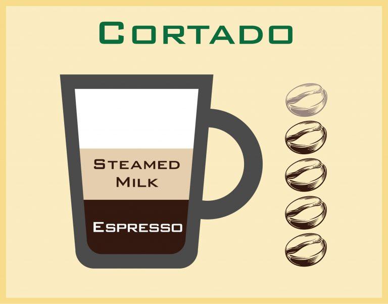 Coffee College
